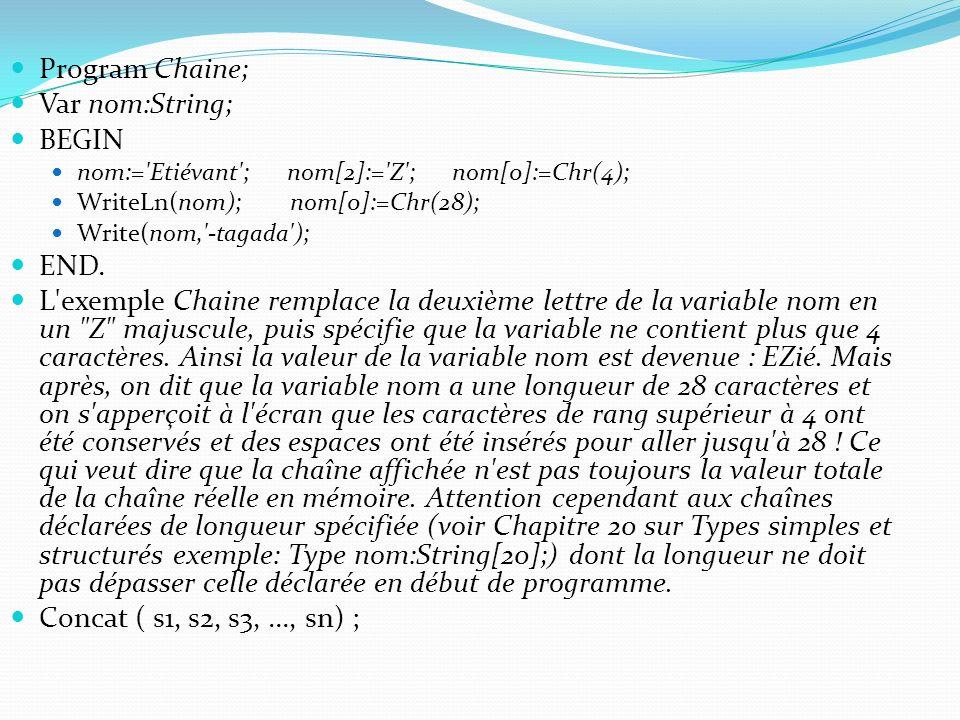 Program Chaine; Var nom:String; BEGIN nom:='Etiévant'; nom[2]:='Z'; nom[0]:=Chr(4); WriteLn(nom); nom[0]:=Chr(28); Write(nom,'-tagada'); END. L'exempl