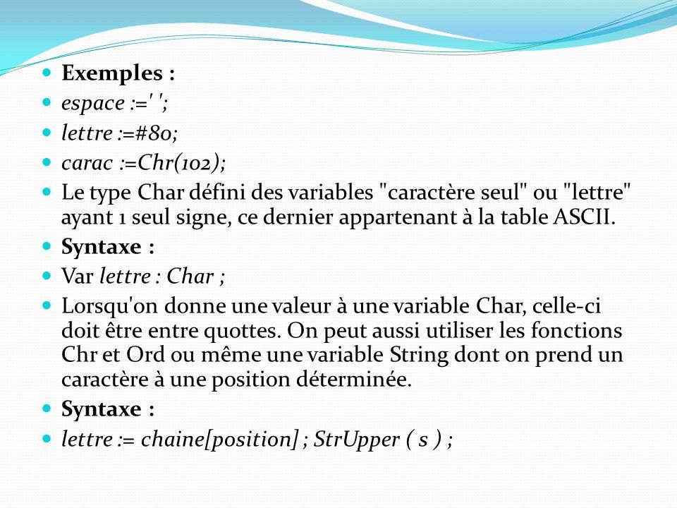 Exemples : espace :=' '; lettre :=#80; carac :=Chr(102); Le type Char défini des variables