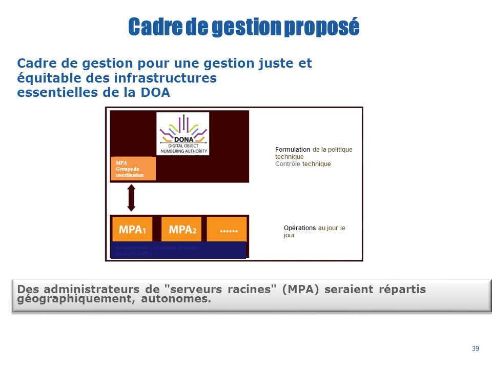 Cadre de gestion proposé Des administrateurs de serveurs racines (MPA) seraient répartis géographiquement, autonomes.