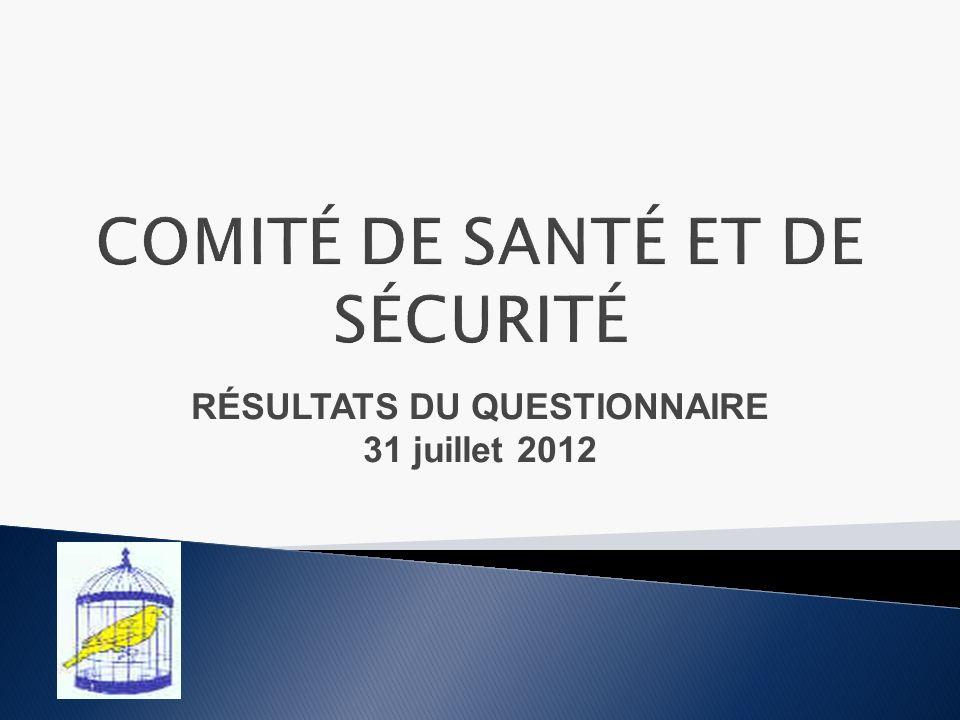 RÉSULTATS DU QUESTIONNAIRE 31 juillet 2012