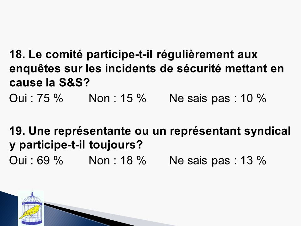 18. Le comité participe-t-il régulièrement aux enquêtes sur les incidents de sécurité mettant en cause la S&S? Oui : 75 % Non : 15 % Ne sais pas : 10