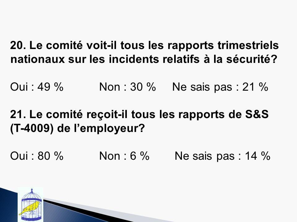 20. Le comité voit-il tous les rapports trimestriels nationaux sur les incidents relatifs à la sécurité? Oui : 49 %Non : 30 % Ne sais pas : 21 % 21. L