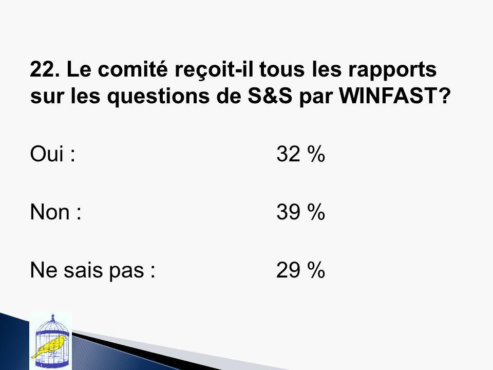 22.Le comité reçoit-il tous les rapports sur les questions de S&S par WINFAST.