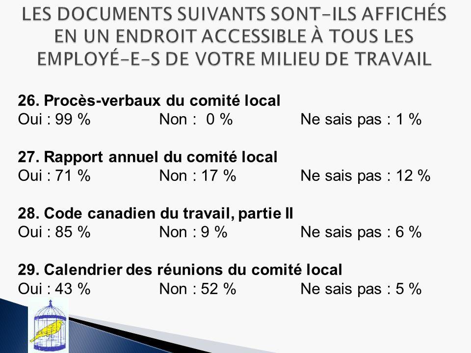 26.Procès-verbaux du comité local Oui : 99 %Non :0 %Ne sais pas : 1 % 27.