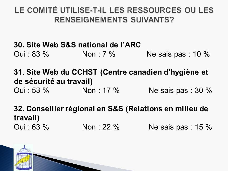 30.Site Web S&S national de lARC Oui : 83 %Non : 7 % Ne sais pas : 10 % 31.