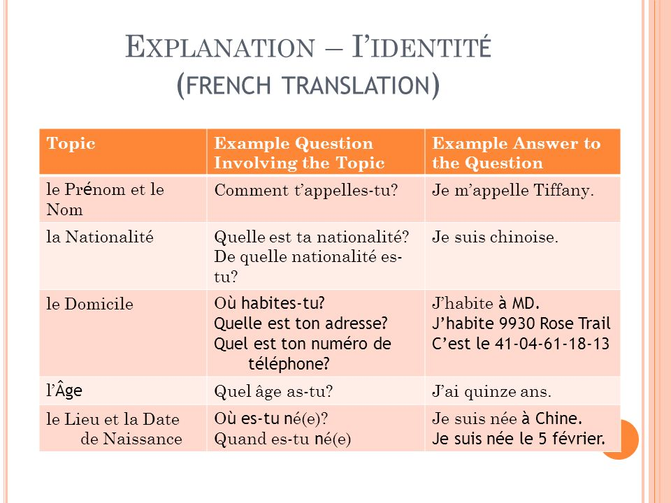 E XPLANATION – I IDENTIT É ( FRENCH TRANSLATION ) TopicExample Question Involving the Topic Example Answer to the Question le Pr é nom et le Nom Comment tappelles-tu Je mappelle Tiffany.