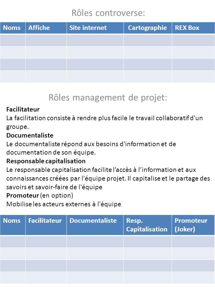 NomsFacilitateurDocumentalisteResp.