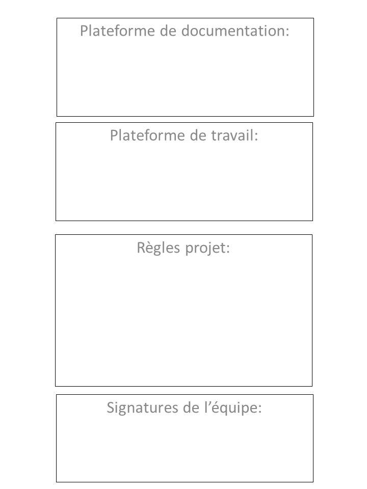 Règles projet: Signatures de léquipe: Plateforme de documentation: Plateforme de travail: