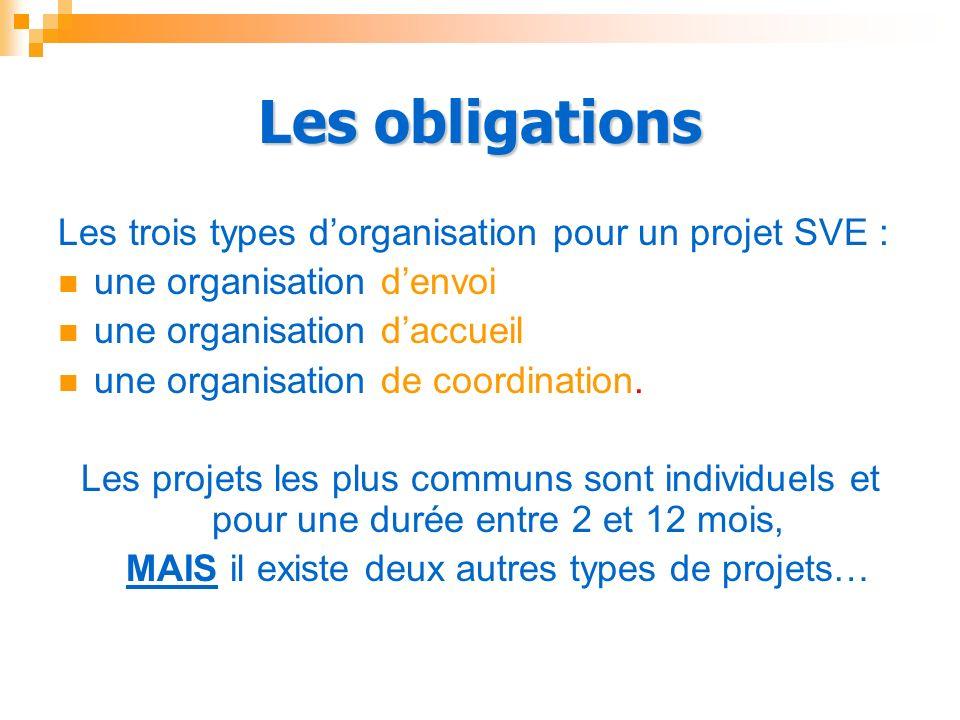 Les obligations Les trois types dorganisation pour un projet SVE : une organisation denvoi une organisation daccueil une organisation de coordination.