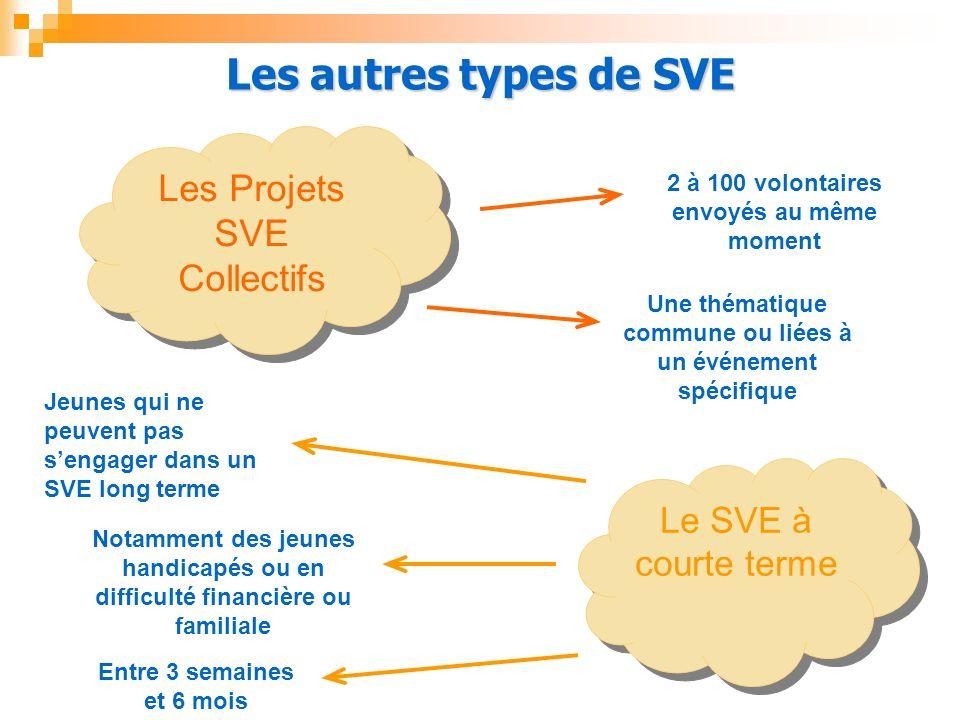Les Projets SVE Collectifs 2 à 100 volontaires envoyés au même moment Une thématique commune ou liées à un événement spécifique Le SVE à courte terme