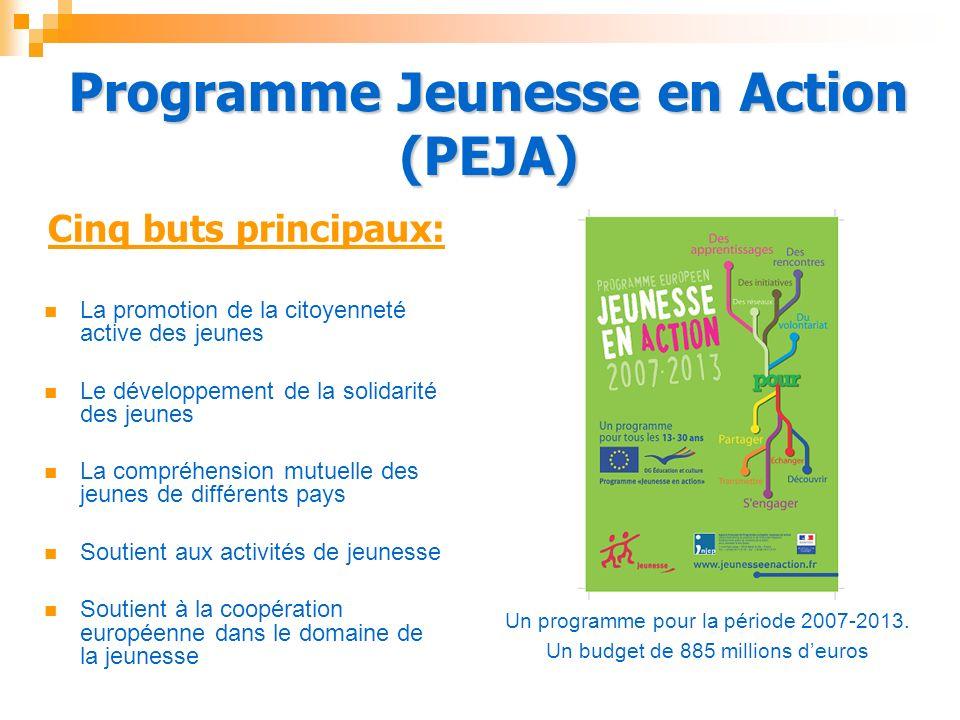 Programme Jeunesse en Action (PEJA) Un programme pour la période 2007-2013. Un budget de 885 millions deuros Cinq buts principaux: La promotion de la