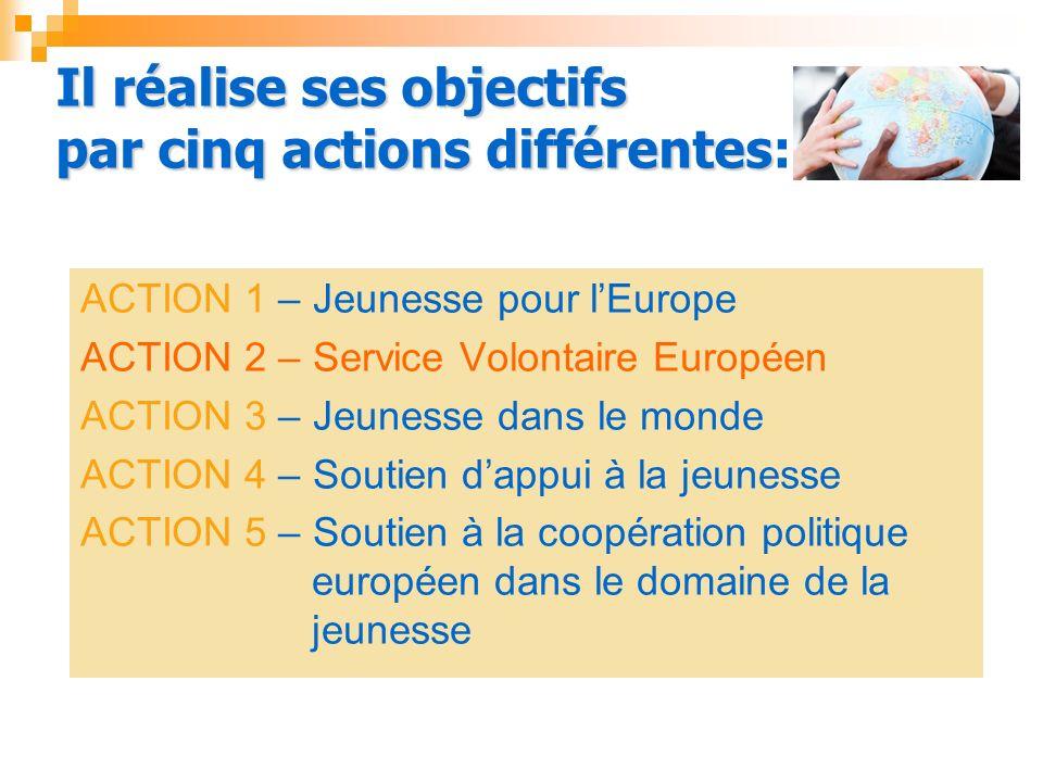 Il réalise ses objectifs par cinq actions différentes Il réalise ses objectifs par cinq actions différentes: ACTION 1 – Jeunesse pour lEurope ACTION 2