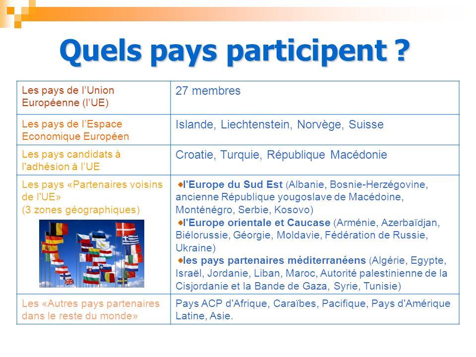 Quels pays participent ? Les pays de lUnion Européenne (lUE) 27 membres Les pays de lEspace Economique Européen Islande, Liechtenstein, Norvège, Suiss