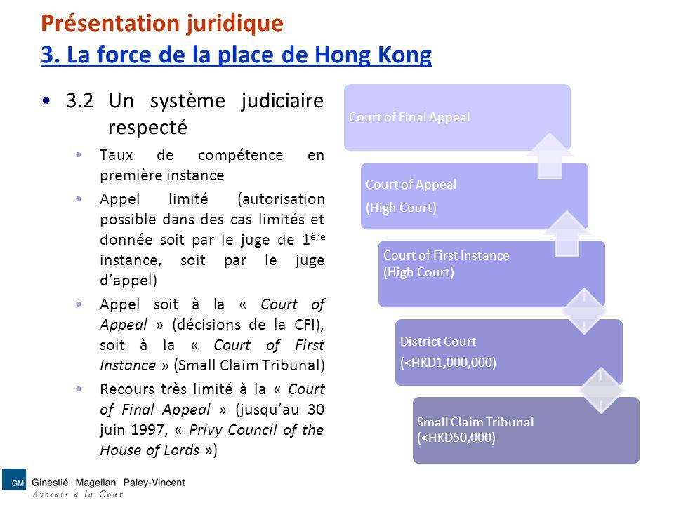 Présentation juridique 3. La force de la place de Hong Kong 3.2Un système judiciaire respecté Taux de compétence en première instance Appel limité (au