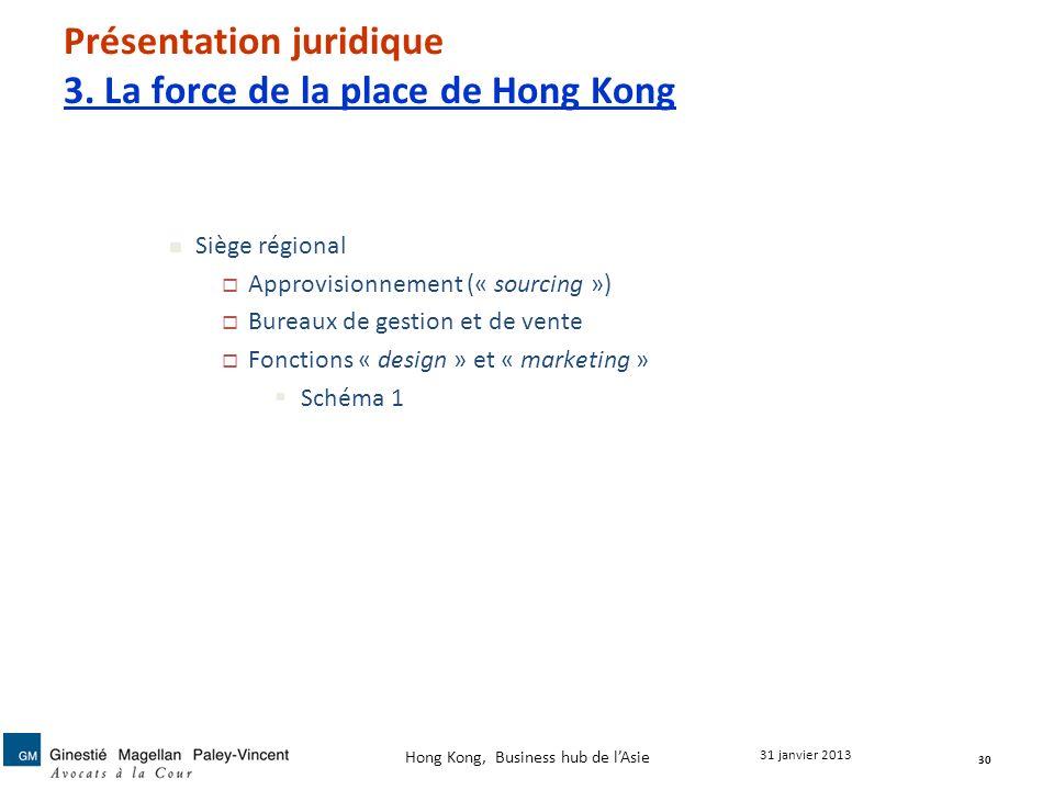 Présentation juridique 3. La force de la place de Hong Kong Siège régional Approvisionnement (« sourcing ») Bureaux de gestion et de vente Fonctions «