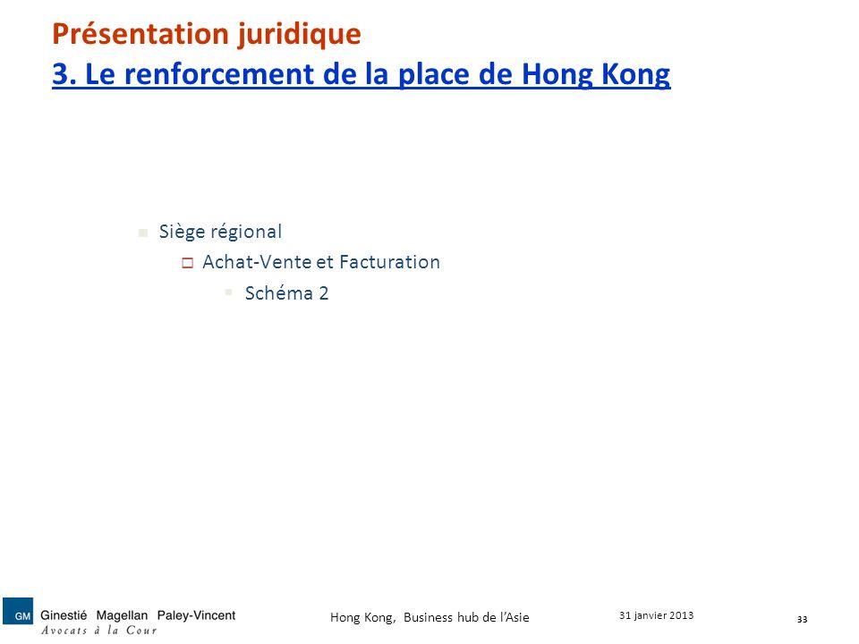 Présentation juridique 3. Le renforcement de la place de Hong Kong Siège régional Achat-Vente et Facturation Schéma 2 33 31 janvier 2013 Hong Kong, Bu