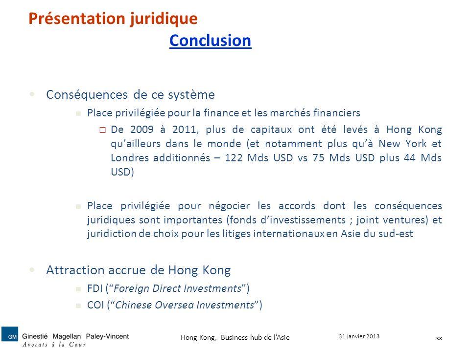 Présentation juridique Conclusion Conséquences de ce système Place privilégiée pour la finance et les marchés financiers De 2009 à 2011, plus de capit