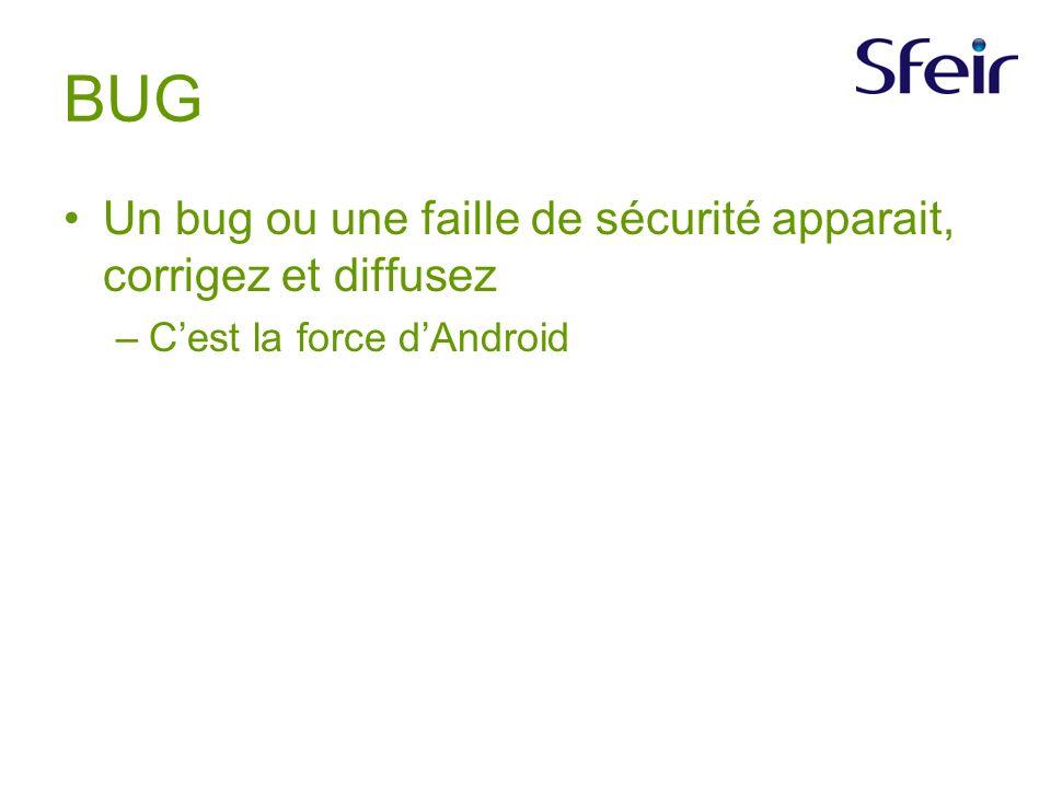 BUG Un bug ou une faille de sécurité apparait, corrigez et diffusez –Cest la force dAndroid
