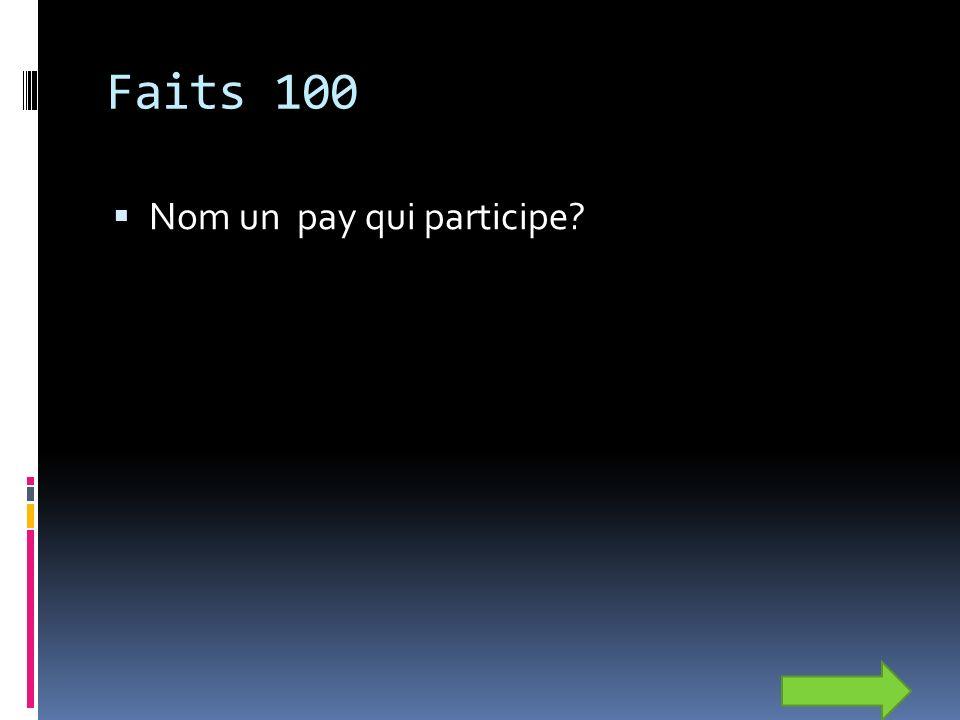 Faits 100 Nom un pay qui participe