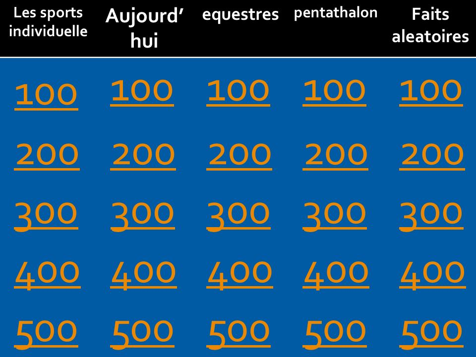 Les sports individuelle Aujourd hui equestres pentathalon Faits aleatoires 100 200 300 400 500