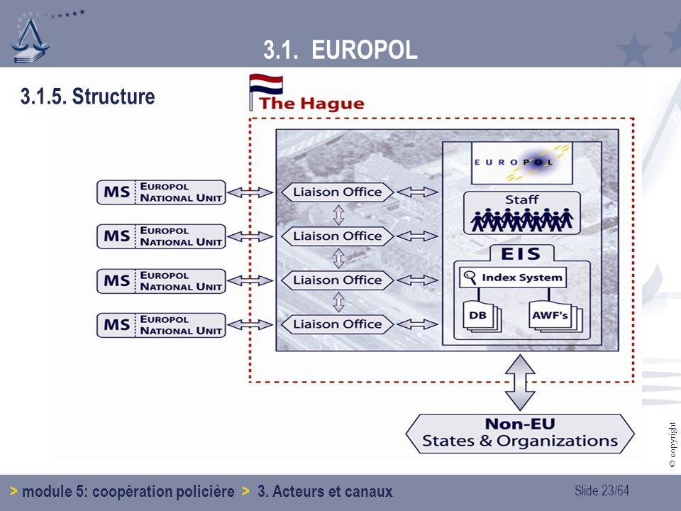 Slide 23/64 © copyright 3.1.5.Structure 3.1. EUROPOL > module 5: coopération policière > 3.
