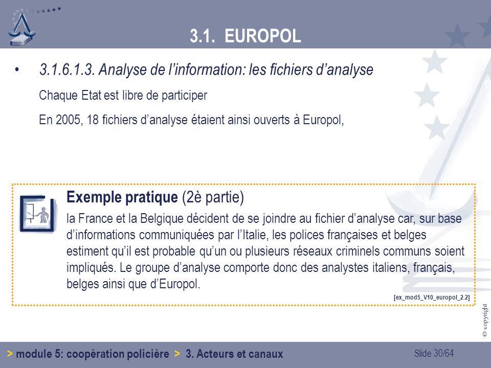 Slide 30/64 © copyright 3.1.6.1.3.