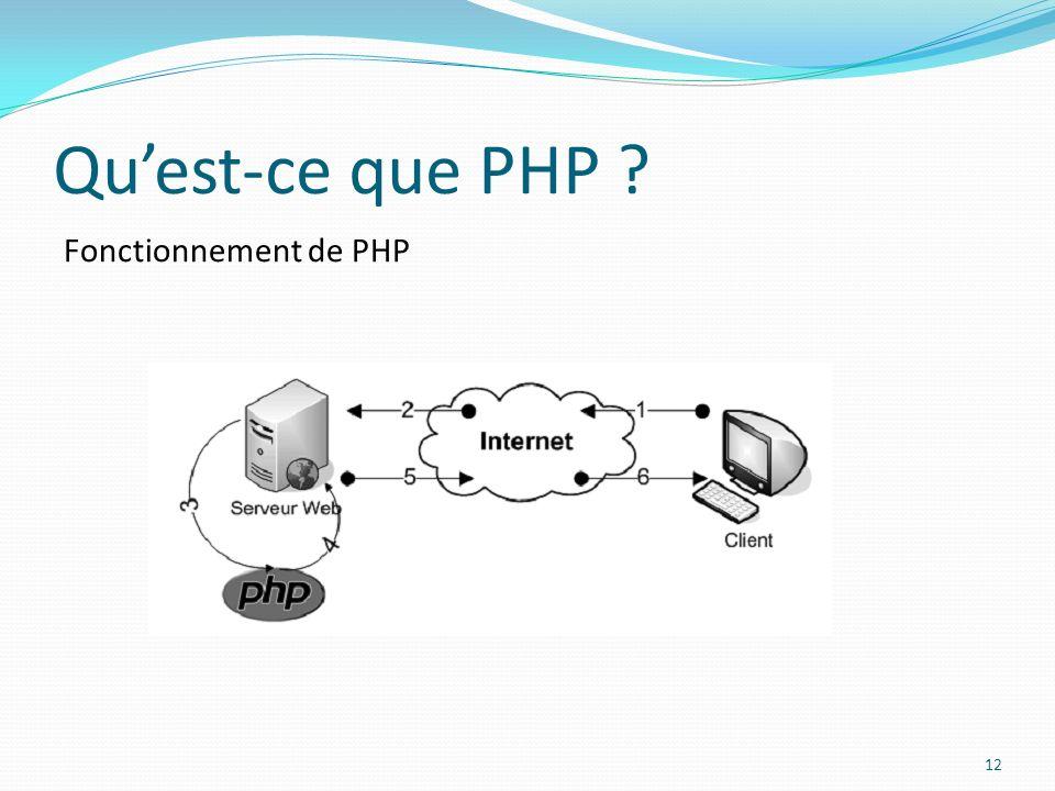 Quest-ce que PHP ? 12 Fonctionnement de PHP