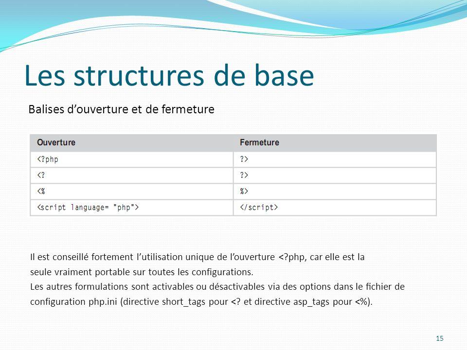 Balises douverture et de fermeture Les structures de base Il est conseillé fortement lutilisation unique de louverture <?php, car elle est la seule vr