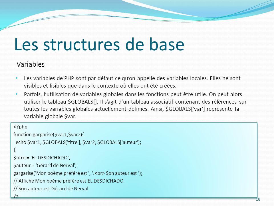 Variables Les structures de base Les variables de PHP sont par défaut ce quon appelle des variables locales. Elles ne sont visibles et lisibles que da