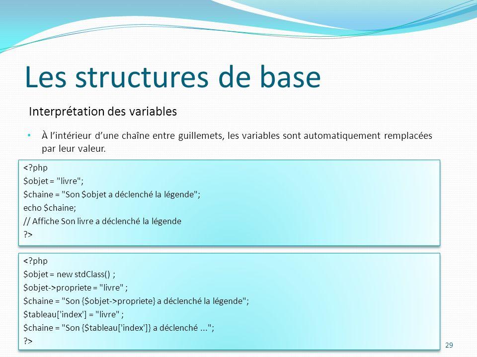 Interprétation des variables Les structures de base À lintérieur dune chaîne entre guillemets, les variables sont automatiquement remplacées par leur valeur.
