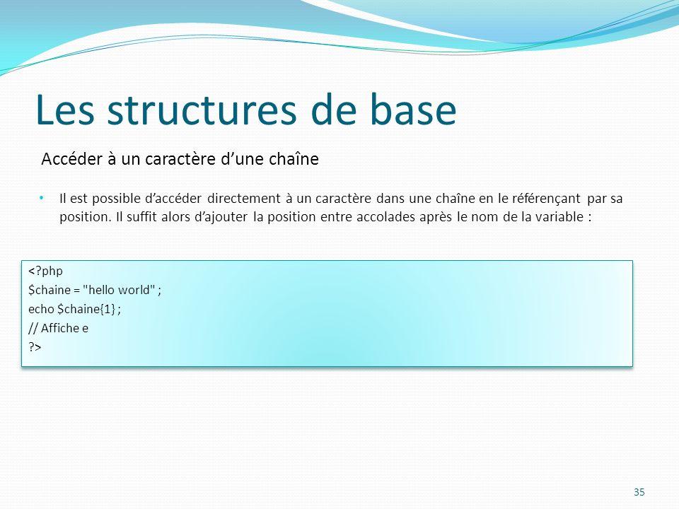 Accéder à un caractère dune chaîne Les structures de base Il est possible daccéder directement à un caractère dans une chaîne en le référençant par sa position.