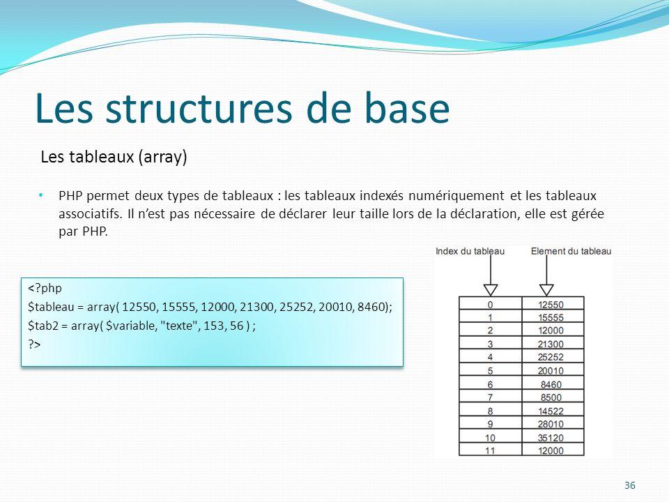 Les tableaux (array) Les structures de base PHP permet deux types de tableaux : les tableaux indexés numériquement et les tableaux associatifs.