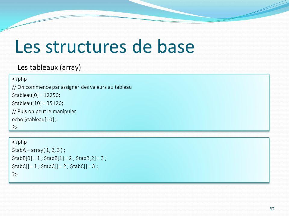 Les tableaux (array) Les structures de base 37 < php // On commence par assigner des valeurs au tableau $tableau[0] = 12250; $tableau[10] = 35120; // Puis on peut le manipuler echo $tableau[10] ; > < php // On commence par assigner des valeurs au tableau $tableau[0] = 12250; $tableau[10] = 35120; // Puis on peut le manipuler echo $tableau[10] ; > < php $tabA = array( 1, 2, 3 ) ; $tabB[0] = 1 ; $tabB[1] = 2 ; $tabB[2] = 3 ; $tabC[] = 1 ; $tabC[] = 2 ; $tabC[] = 3 ; > < php $tabA = array( 1, 2, 3 ) ; $tabB[0] = 1 ; $tabB[1] = 2 ; $tabB[2] = 3 ; $tabC[] = 1 ; $tabC[] = 2 ; $tabC[] = 3 ; >