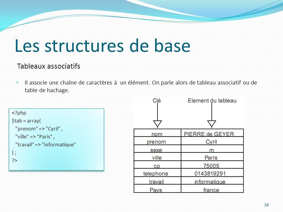 Tableaux associatifs Les structures de base Il associe une chaîne de caractères à un élément.