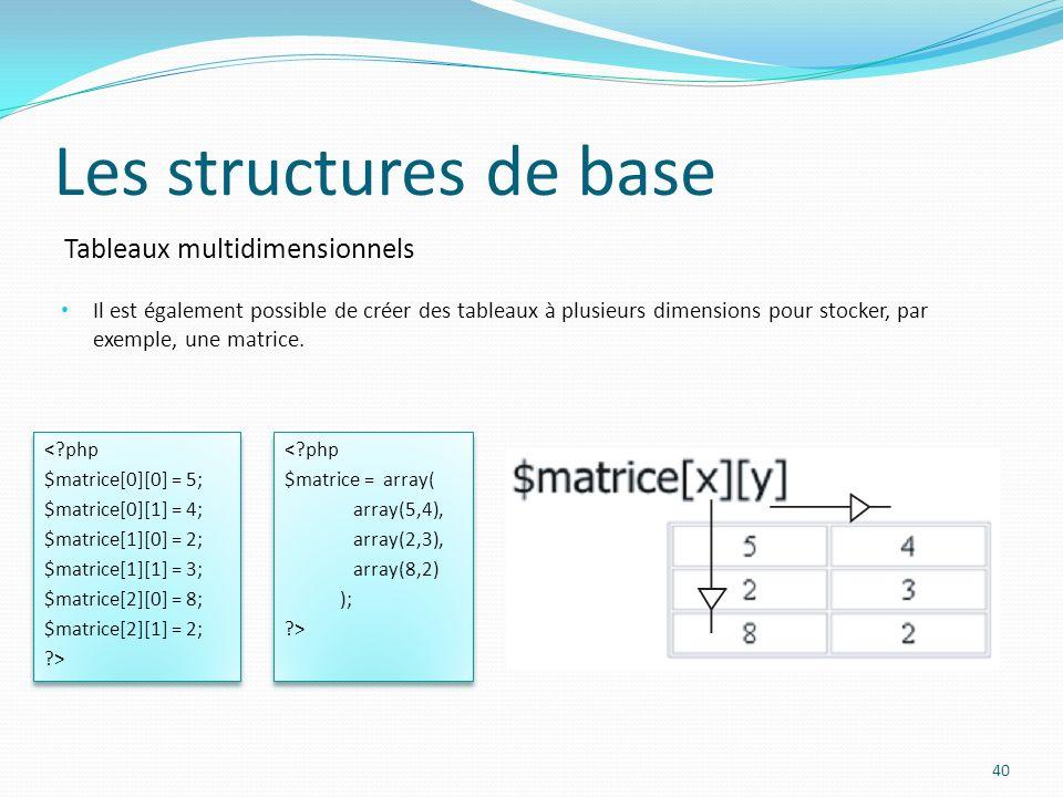Tableaux multidimensionnels Les structures de base 40 < php $matrice[0][0] = 5; $matrice[0][1] = 4; $matrice[1][0] = 2; $matrice[1][1] = 3; $matrice[2][0] = 8; $matrice[2][1] = 2; > < php $matrice[0][0] = 5; $matrice[0][1] = 4; $matrice[1][0] = 2; $matrice[1][1] = 3; $matrice[2][0] = 8; $matrice[2][1] = 2; > Il est également possible de créer des tableaux à plusieurs dimensions pour stocker, par exemple, une matrice.