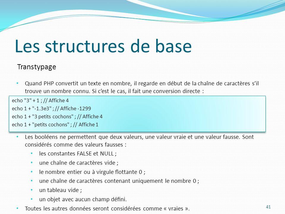 Transtypage Les structures de base Quand PHP convertit un texte en nombre, il regarde en début de la chaîne de caractères sil trouve un nombre connu.