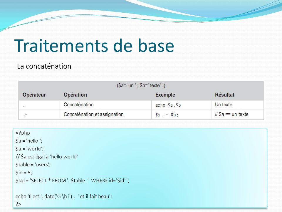La concaténation Traitements de base 51 <?php $a = hello ; $a.= world ; // $a est égal à hello world $table = users ; $id = 5; $sql = SELECT * FROM .