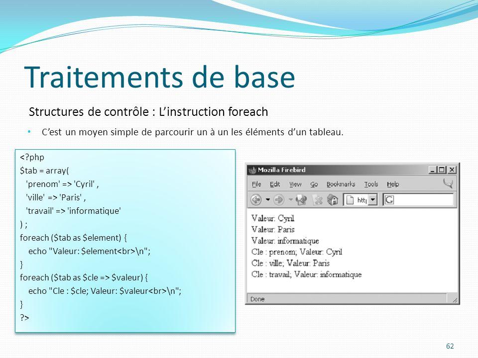 Structures de contrôle : Linstruction foreach Traitements de base Cest un moyen simple de parcourir un à un les éléments dun tableau.