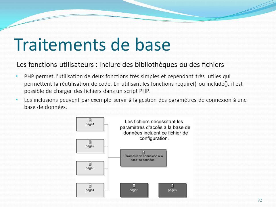 Les fonctions utilisateurs : Inclure des bibliothèques ou des chiers Traitements de base 72 PHP permet lutilisation de deux fonctions très simples et