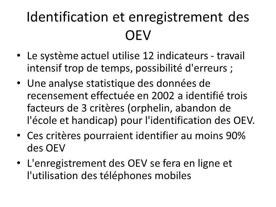 Identification et enregistrement des OEV Le système actuel utilise 12 indicateurs - travail intensif trop de temps, possibilité d erreurs ; Une analyse statistique des données de recensement effectuée en 2002 a identifié trois facteurs de 3 critères (orphelin, abandon de l école et handicap) pour l identification des OEV.