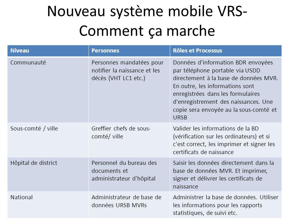 Nouveau système mobile VRS- Comment ça marche NiveauPersonnesRôles et Processus CommunautéPersonnes mandatées pour notifier la naissance et les décès (VHT LC1 etc.) Données d information BDR envoyées par téléphone portable via USDD directement à la base de données MVR.