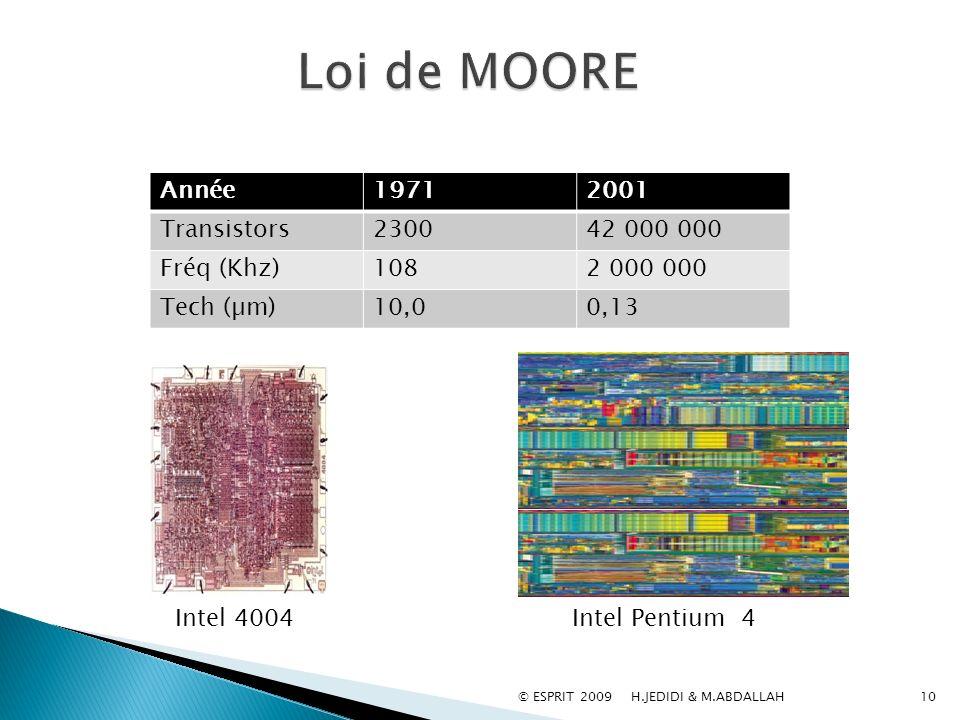 10 Année19712001 Transistors230042 000 000 Fréq (Khz)1082 000 000 Tech (µm)10,00,13 Intel 4004Intel Pentium 4 © ESPRIT 2009 H.JEDIDI & M.ABDALLAH