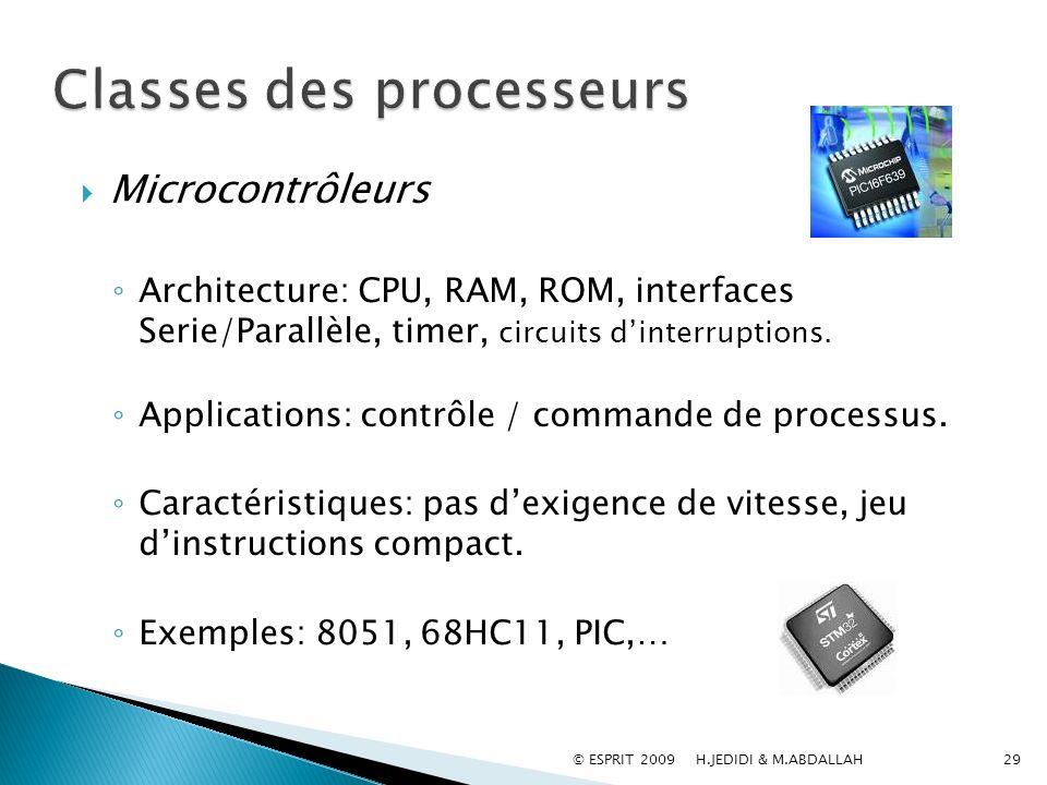 Microcontrôleurs Architecture: CPU, RAM, ROM, interfaces Serie/Parallèle, timer, circuits dinterruptions. Applications: contrôle / commande de process