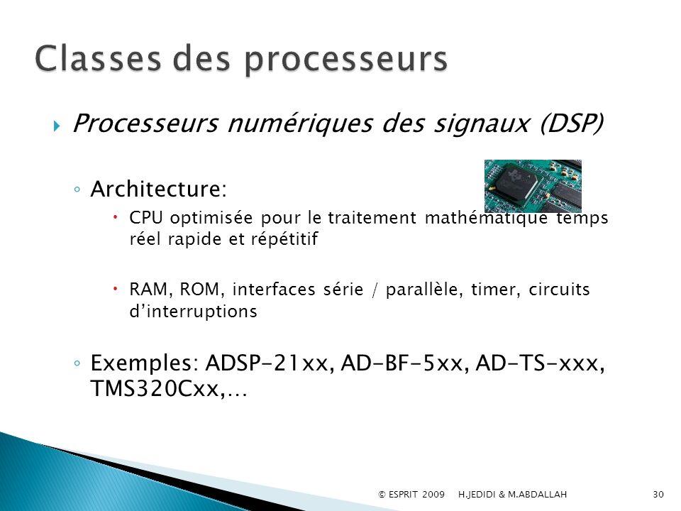 Processeurs numériques des signaux (DSP) Architecture: CPU optimisée pour le traitement mathématique temps réel rapide et répétitif RAM, ROM, interfac