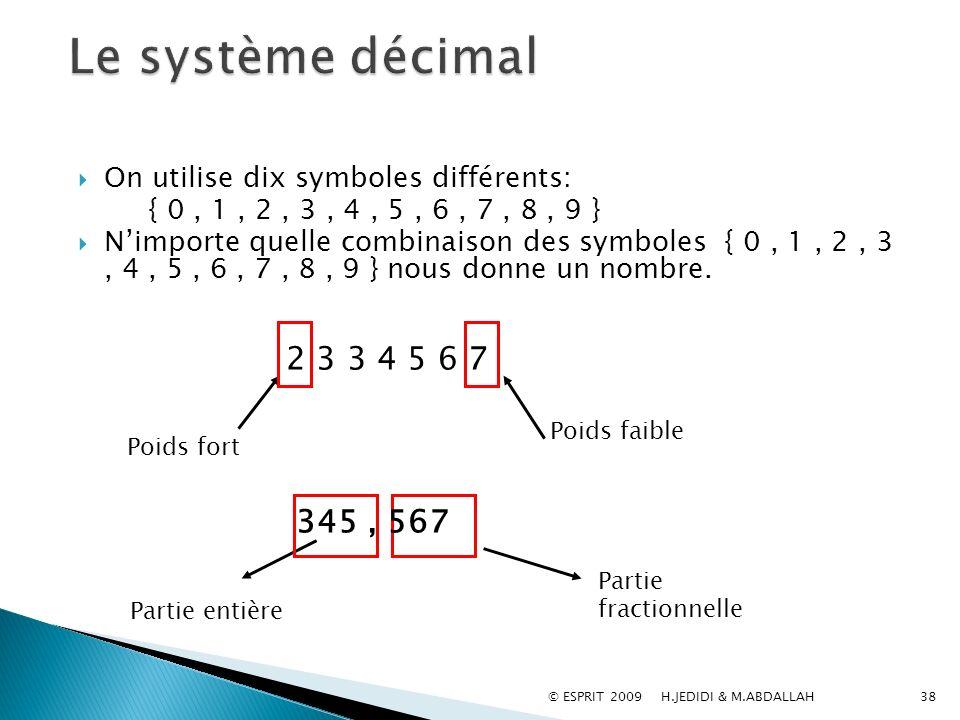 38 On utilise dix symboles différents: { 0, 1, 2, 3, 4, 5, 6, 7, 8, 9 } Nimporte quelle combinaison des symboles { 0, 1, 2, 3, 4, 5, 6, 7, 8, 9 } nous