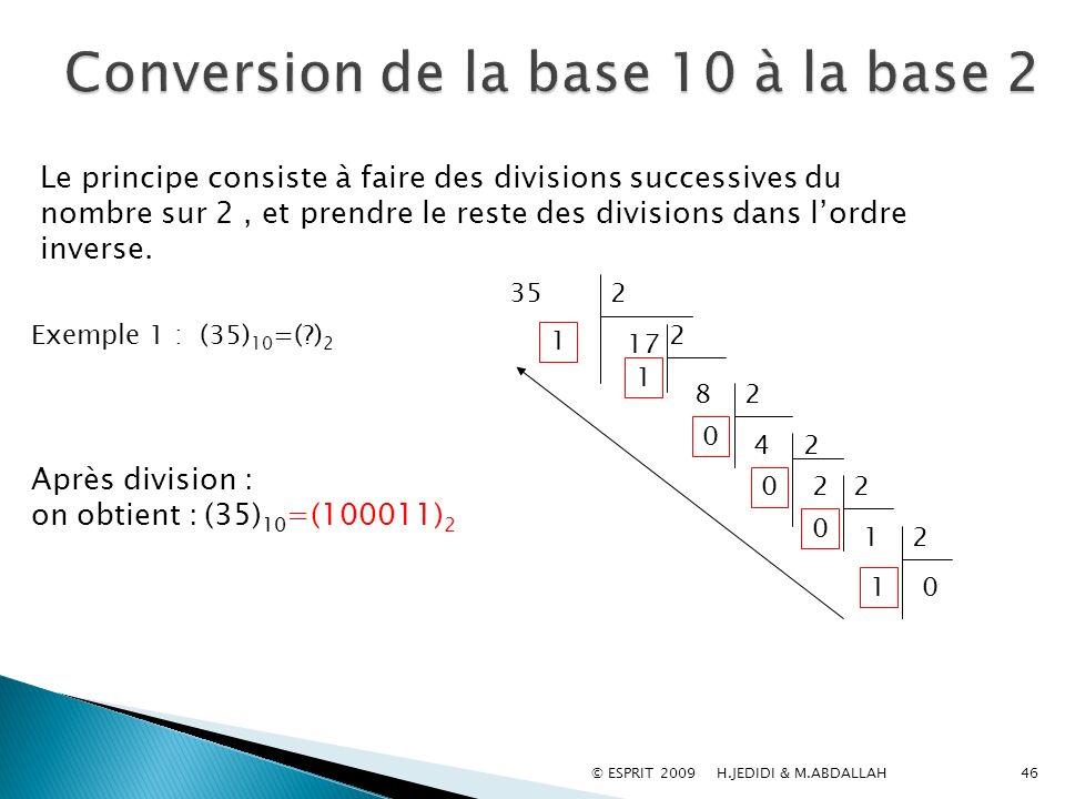 46 352 17 1 2 8 1 2 4 0 2 2 0 2 0 12 1 0 Exemple 1 : (35) 10 =(?) 2 Le principe consiste à faire des divisions successives du nombre sur 2, et prendre