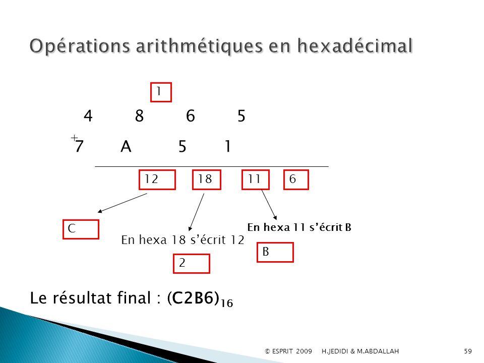 59 Le résultat final : (C2B6) 16 4 8 6 5 + 7 A 5 1 11 En hexa 11 sécrit B B 18 En hexa 18 sécrit 12 2 1 12 C 6 © ESPRIT 2009 H.JEDIDI & M.ABDALLAH