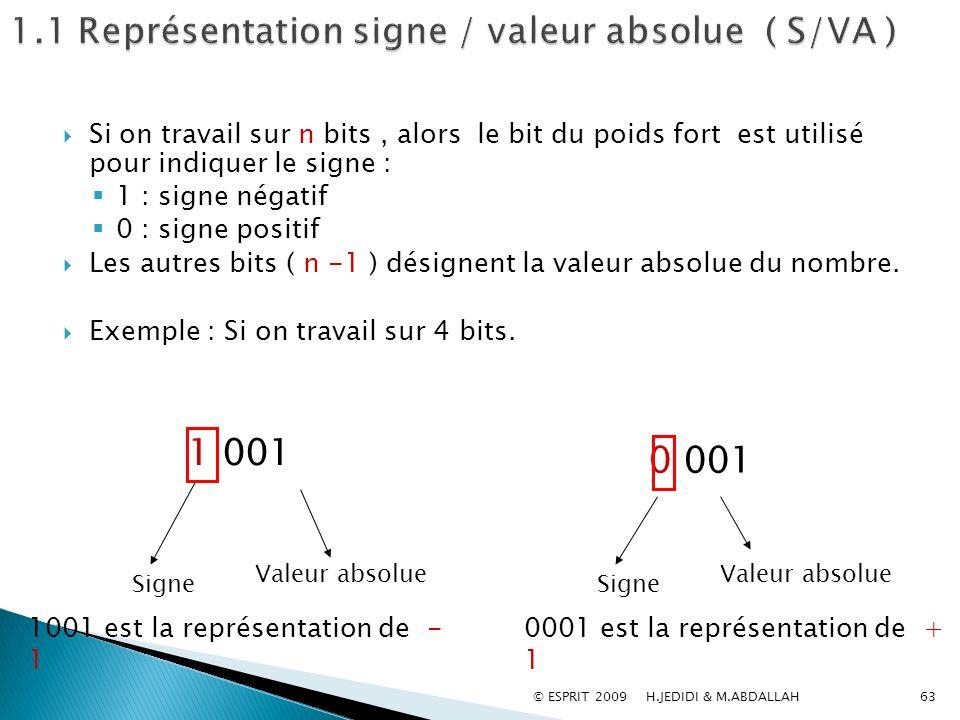 Si on travail sur n bits, alors le bit du poids fort est utilisé pour indiquer le signe : 1 : signe négatif 0 : signe positif Les autres bits ( n -1 )