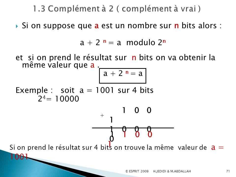 Si on suppose que a est un nombre sur n bits alors : a + 2 n = a modulo 2 n et si on prend le résultat sur n bits on va obtenir la même valeur que a.