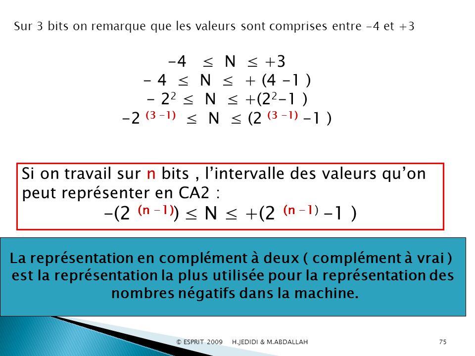 Sur 3 bits on remarque que les valeurs sont comprises entre -4 et +3 -4 N +3 - 4 N + (4 -1 ) - 2 2 N +(2 2 -1 ) -2 (3 -1) N (2 (3 -1) -1 ) Si on trava
